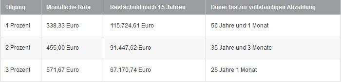finanzierung_01